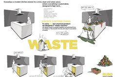 2013 Dishwasher, Awards, Place Card Holders, Cleaning, Design, Dishwashers, Home Cleaning, Design Comics