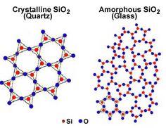 glass molecule patter