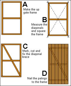 how to build a double gate for a wood privacy fence. Black Bedroom Furniture Sets. Home Design Ideas