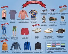Men's Style Spring/Summer Essentials 2014