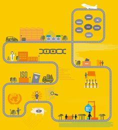 Responsabilidad Corporativa en Ferrovial / Corporate Responsibility in Ferrovial