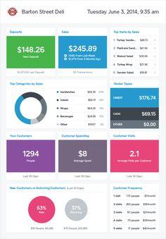 Square Analytics - Dashboard