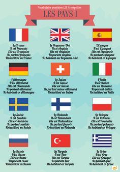 Les Pays 1
