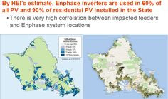 Hawaii Electrical Grid Stability Technology | The Energy Collective