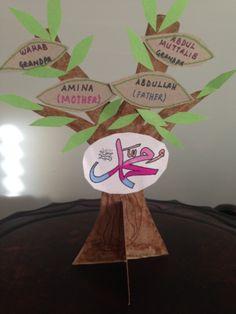 Family Tree of Rasulullah Sallallaahu Alaihi Wasallam Ramadan Activities, Ramadan Crafts, Activities For Kids, Family Tree For Kids, Trees For Kids, Islam For Kids, Kids Pages, Learn Islam, Art N Craft