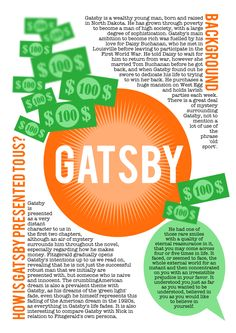 The Great Gatsby English Literature Notes, American Literature, Classic Literature, English Short Stories, Ap English, English Grammar, English Language, Language Arts, The Great Gatsby Characters