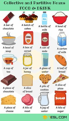 Useful collective nouns for food and drinks collective drinks nouns useful new food and drink vocabulary word wall for esl Learning English For Kids, Teaching English Grammar, English Lessons For Kids, Kids English, English Writing Skills, English Vocabulary Words, English Language Learning, Food Vocabulary, Vocabulary Activities