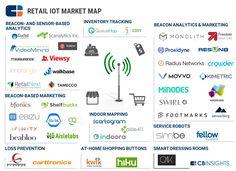 Retail-IoT-Market-Map.jpg (1822×1321)