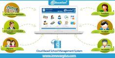 EDUCATION PLUS - SCHOOL MANAGEMENT SYSTEM  For more details log on: www.innovaeplus.com