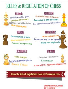 rules and regulations of chess