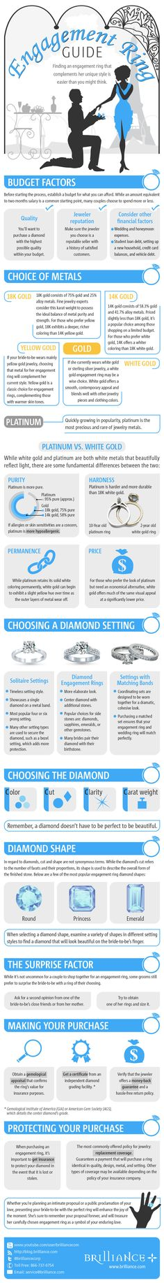 Engagement Ring Guide Infograph- just for you men :) Before Wedding, Wedding Tips, Our Wedding, Wedding Planning, Dream Wedding, Wedding Dress, Wedding Stuff, Celtic Wedding, Church Wedding