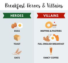 How your Breakfast Choices can Make or Break your Day - Healthy Life