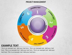 Project Management Diagram Templates Christmas Powerpoint Template, Ppt Template, Project Management Templates, Presentation, Diagram, Chart, Ads, Projects, Log Projects