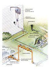 automata öntözés, öntözőrendszer építés, tervezés
