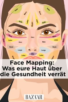 How to analyze the skin with face mapping-So analysiert man mit Face Mapping die Haut According to Chinese medicine, blemishes on the face reveal which organ in the body is weakened. An overview of skin analysis – on Harpersbazaar. Gesicht Mapping, Creme Anti Rides, Facial, Face Mapping, Acne Causes, Face Reveal, Yoga For Flexibility, Body Organs, How To Get Rid Of Acne