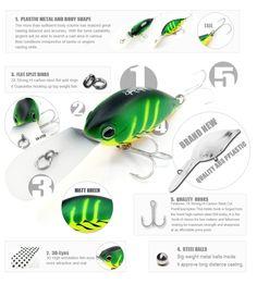 Parfait Bearking de pêche professionnel Chaude leurres de pêche, manivelle 64mm/16g, plongée 3.2 m, différentes couleurs, dur appâts