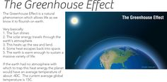 Teaching Science, Teaching Resources, Shining 2, Greenhouse Effect, Cause And Effect, Natural Phenomena, Global Warming, Solar Energy, Climate Change