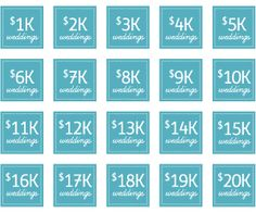How To Create A Perfect For You Wedding Budget