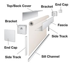 U Channel From The Hardware To Block The Light Either Side