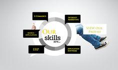 We are an expert in PHP, .Net, Joomla, Wordpress, Drupal.