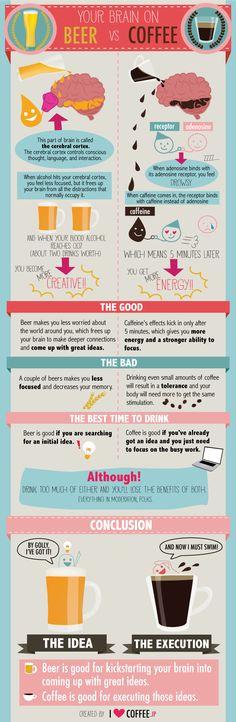 Your Brain on Beer vs. Coffee - ILoveCoffee