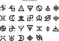 Alphabet Code, Alphabet Symbols, Writing Fonts, Alphabet Writing, Ancient Alphabets, Ancient Symbols, Fictional Languages, Different Alphabets, Cool Fonts