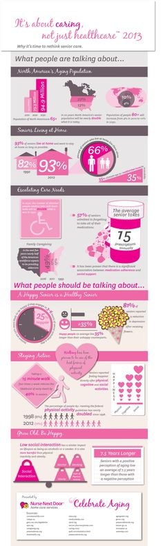 #Infographic: In 2030, the number of disabled people needing help with basic tasks will double what it was in 1990.
