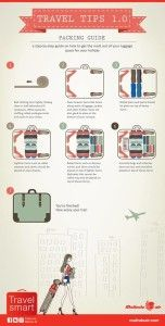 Malindo Air has released a step-by-step guide on how to get the most out of your luggage space for your holiday. Check out the below packing guide: Roll clothing item tightly, folding them in half beforehand if necessary. Utilize space by stuffing rolled undergarments and socks in your shoes. Place