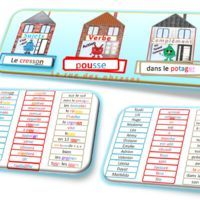 Printing Architecture Sculptural Fashion How To Learn French Embroidery Stitches Code: 3723506247 Learning French For Kids, Teaching French, Kids Learning, French Verbs, French Kids, Green School, French Education, French Classroom, French Resources