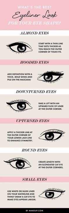 Best Eyeliner Look for Your Eye Shape? #tutorial #beautytips