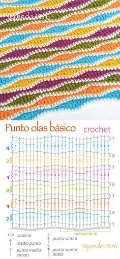 Crochet: diagrama del punto olas básico!                                                                                                                                                                                 Más