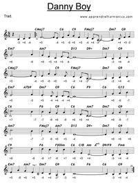 how to learn harmonica pdf