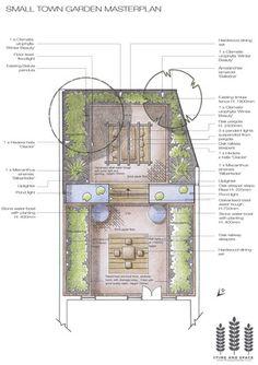 Small town garden masterplan