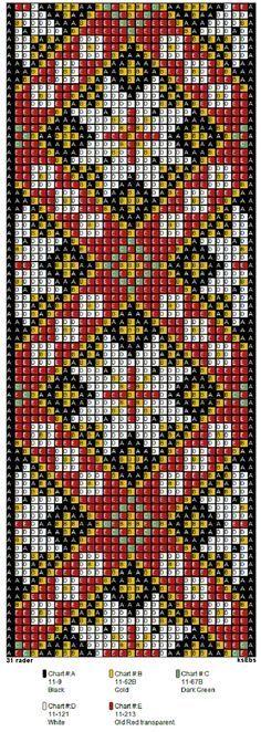 Bilderesultat for kvarde sunnmørsbunad Hardanger Embroidery, Folk Embroidery, Beaded Embroidery, Embroidery Patterns, Bead Loom Patterns, Peyote Patterns, Beading Patterns, Cross Stitch Patterns, Indian Beadwork