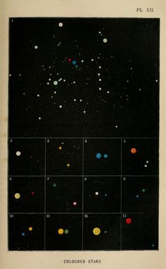 Plate XII. Stars of color. The heavens. 1867.