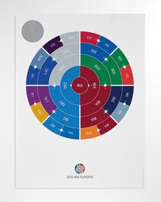 2   Infographic: A History Of Every Major Sports Championship Ever   Co.Design: business + innovation + design