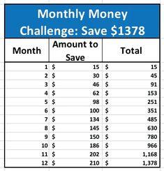 26 Week Savings Plan, 52 Week Money Challenge, Savings Challenge, Challenge Ideas, Ways To Save Money, Money Saving Tips, Money Tips, Budgeting Money, Money Planner