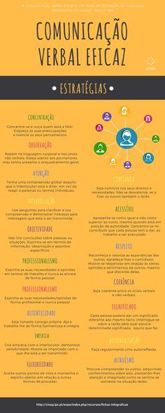 Comunicação Verbal Eficaz - Estratégias
