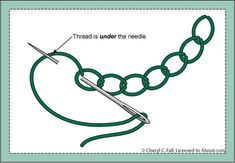 How to Work the Chain Stitch