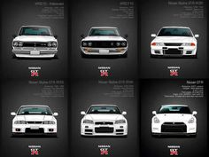 Evolution of the Nissan Gtr