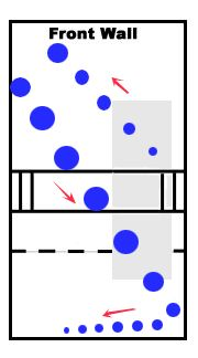 An old diagram of the 10 basic shots in racquetball fun Racquetball court diagram