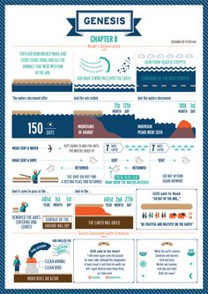 The Book of Genesis Chapters 6 to 10 by Peter Hui, via Behance