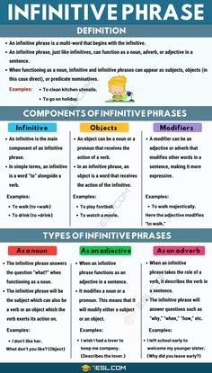 What Is An Infinitive Phrase? Different Types of Infinitive Phrases with Examples