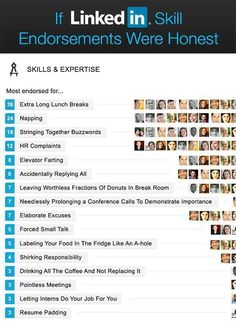 If LinkedIn skill endorsements were honest, they would look like this...