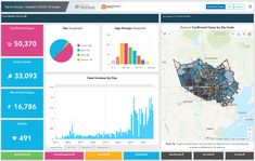 HOUSTON/HARRIS COUNTY COVID-19 Data Dashboards Data Dashboard, Harris County, Johns Hopkins, Dashboards, Public Health, Houston, Map, Education, News