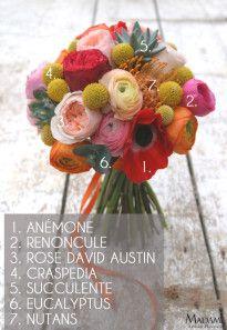 Bouquet de mariee multiolore par Madame Artisan fleuriste - La mariee aux pieds nus #flower #bouquet #wedding
