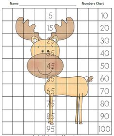 Freebie! 5 differentiated numbers to 100 charts!