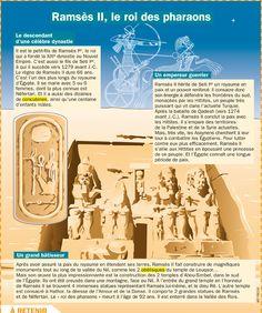 Fiche exposés : Ramsès II, le roi des pharaons