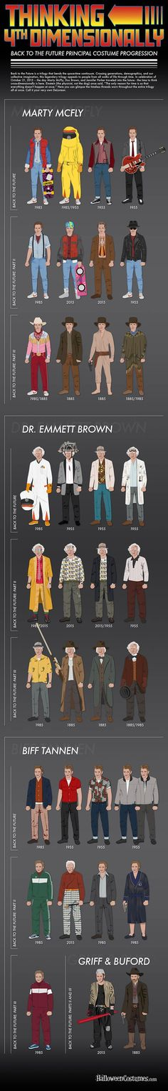 Back to the Future Costume Evolution Infographic! Culture Art, Pop Culture, Cars Movie Characters, Movie Cars, Breking Bad, Back To The Future Party, Cinema Tv, Bttf, Marty Mcfly