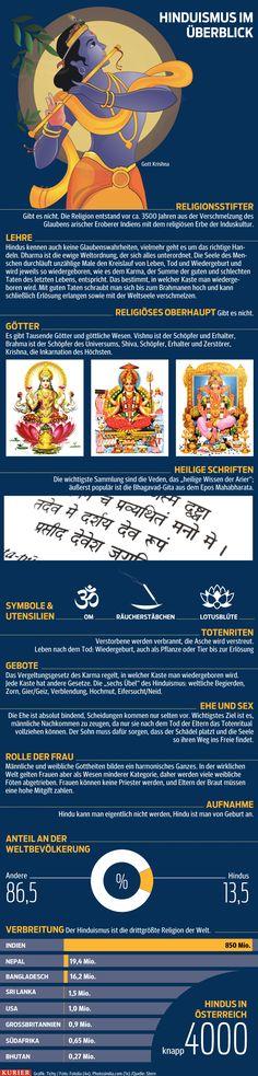 Hinduismus im Überblick